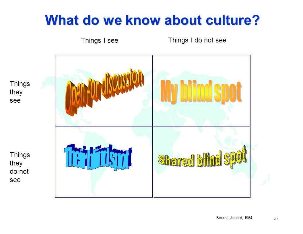 What do we know about culture