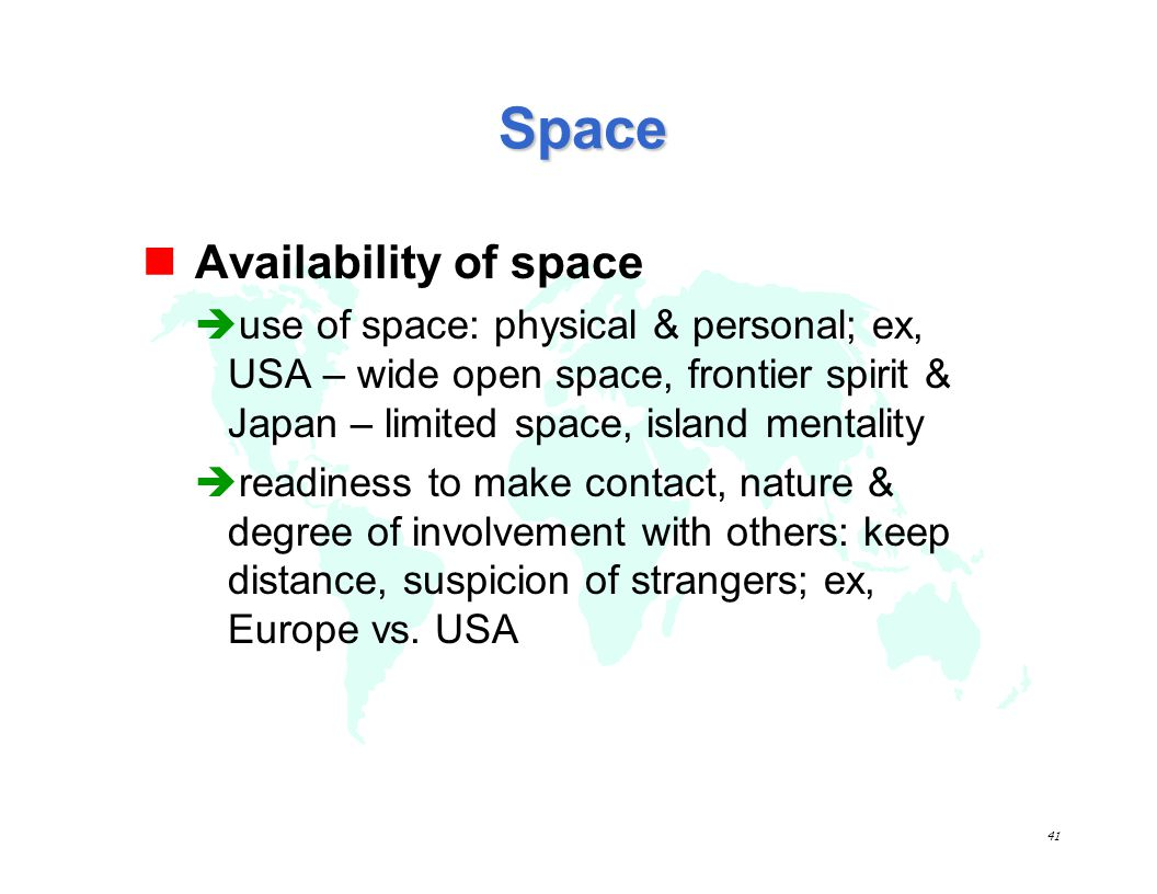Space Availability of space