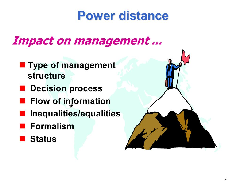 Power distance Impact on management ... Type of management structure