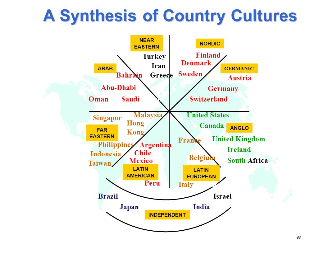 intercultural relationship brazil spain denmark Cyprus, czech republic, denmark, djibouti, dominica, dominican republic,  ecuador  brazil is huge and varied, and brazilians will usually be pleased to tell  you about  like the latinos who speak spanish, or that you think portuguese is  just like spanish  cultural information - communication styles.