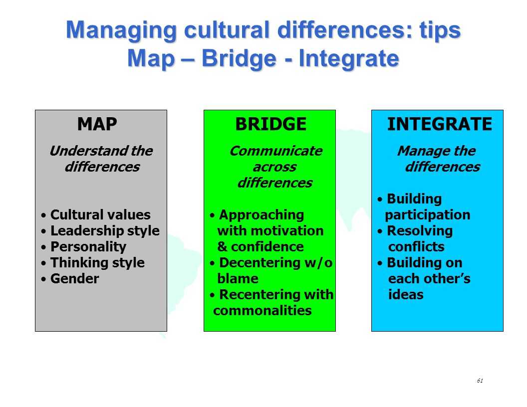 Managing cultural differences: tips Map – Bridge - Integrate