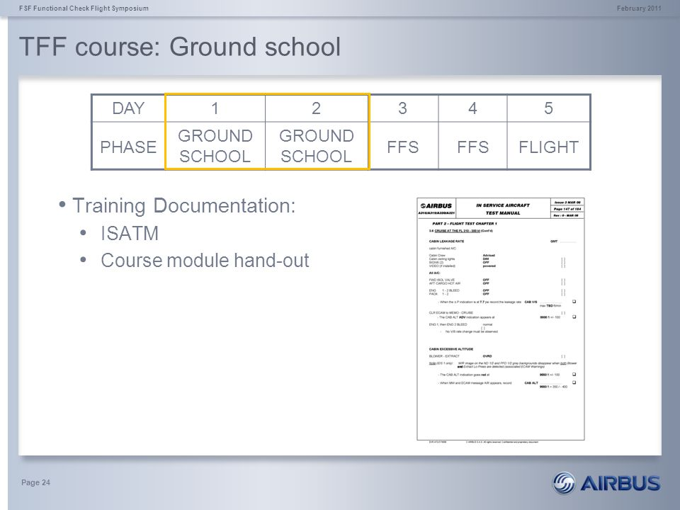 TFF course: Ground school