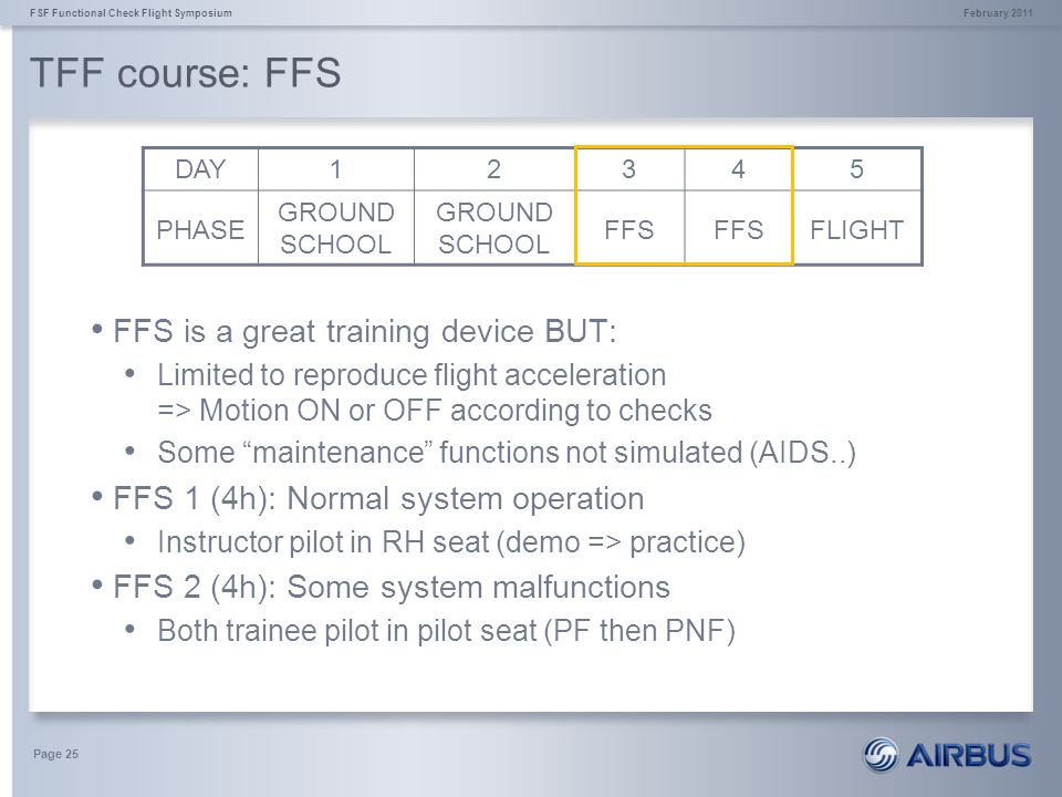 TFF course: FFS FFS is a great training device BUT: