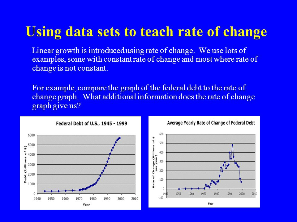 Using data sets to teach rate of change