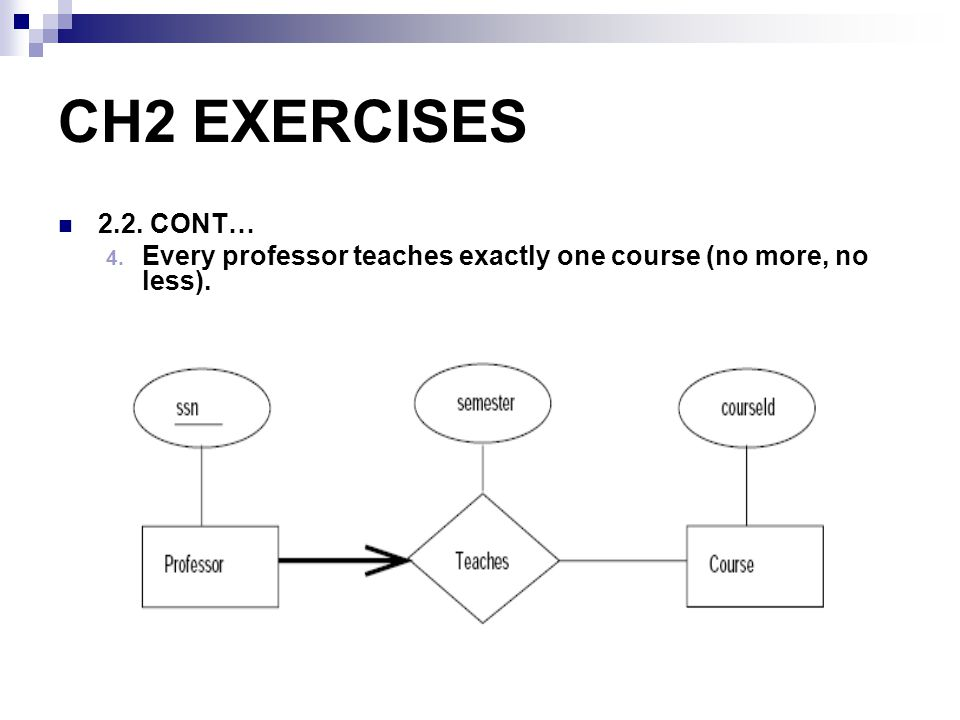 CH2 EXERCISES 2.2. CONT… Every professor teaches exactly one course (no more, no less). Total participation.