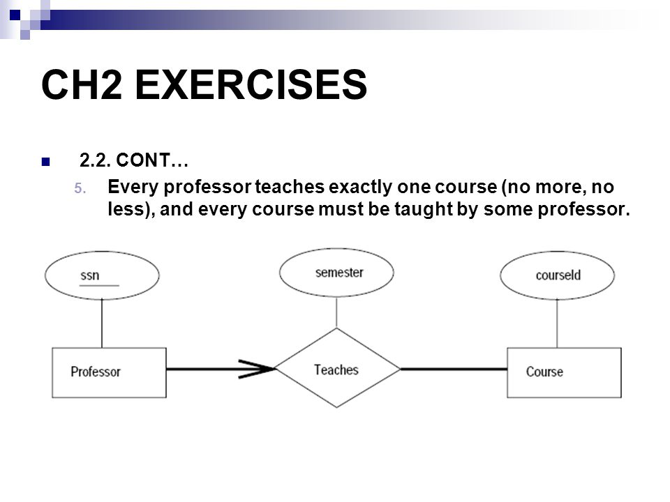 CH2 EXERCISES 2.2.