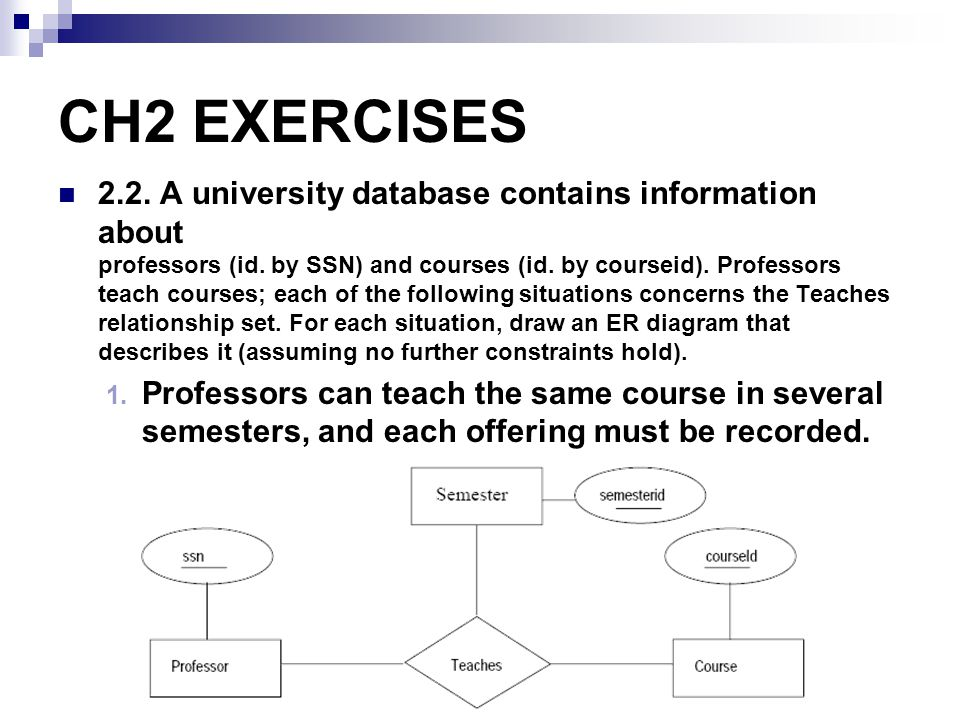 CH2 EXERCISES