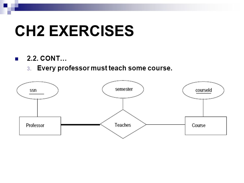 CH2 EXERCISES 2.2. CONT… Every professor must teach some course.