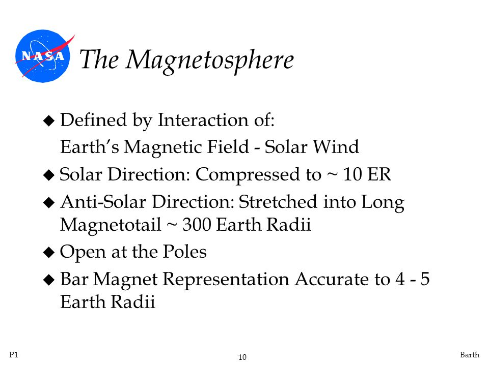 The Magnetosphere Defined by Interaction of: