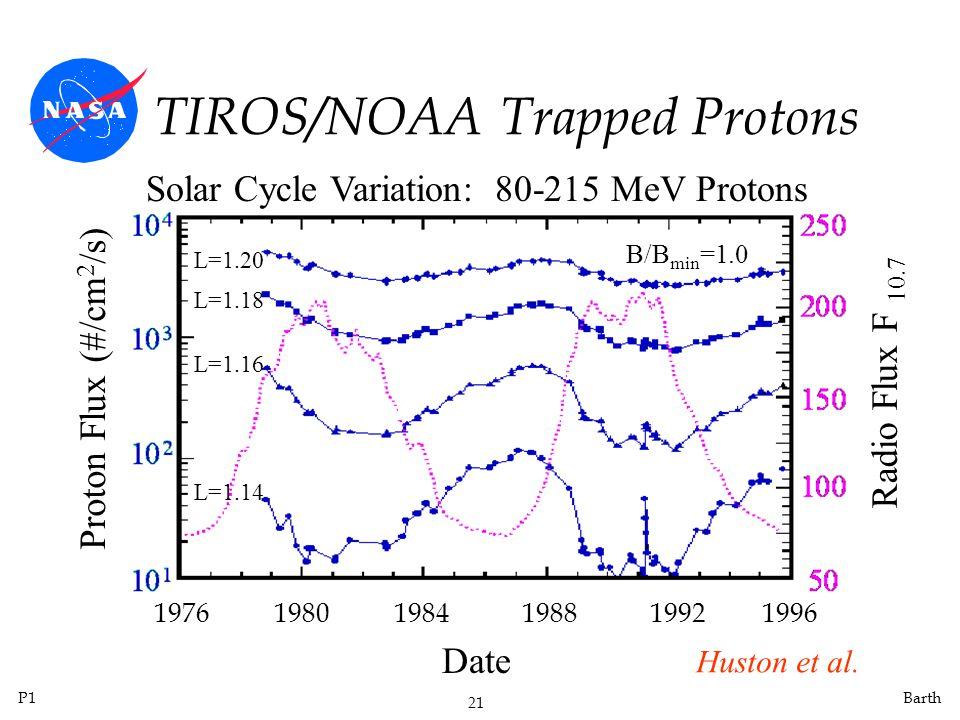 TIROS/NOAA Trapped Protons
