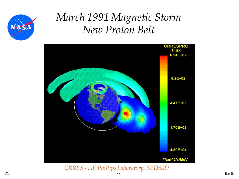 March 1991 Magnetic Storm New Proton Belt