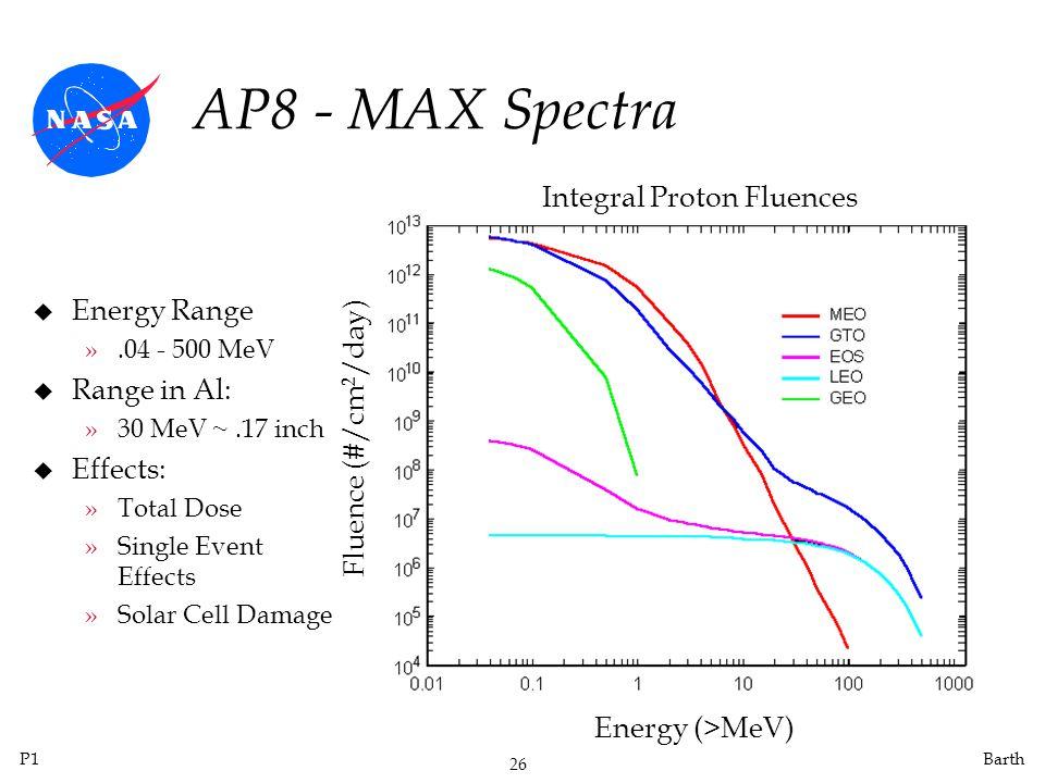 AP8 - MAX Spectra Integral Proton Fluences Energy Range Range in Al: