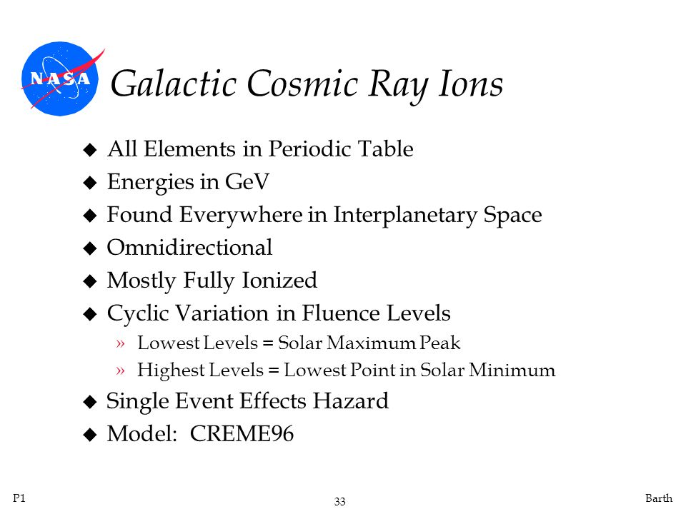Galactic Cosmic Ray Ions