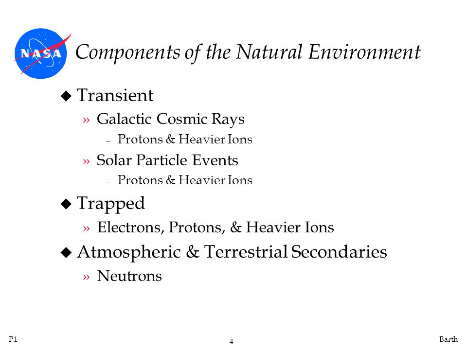 Components of the Natural Environment
