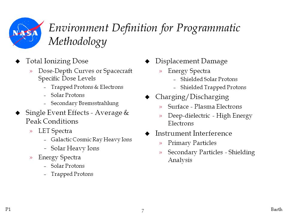Environment Definition for Programmatic Methodology