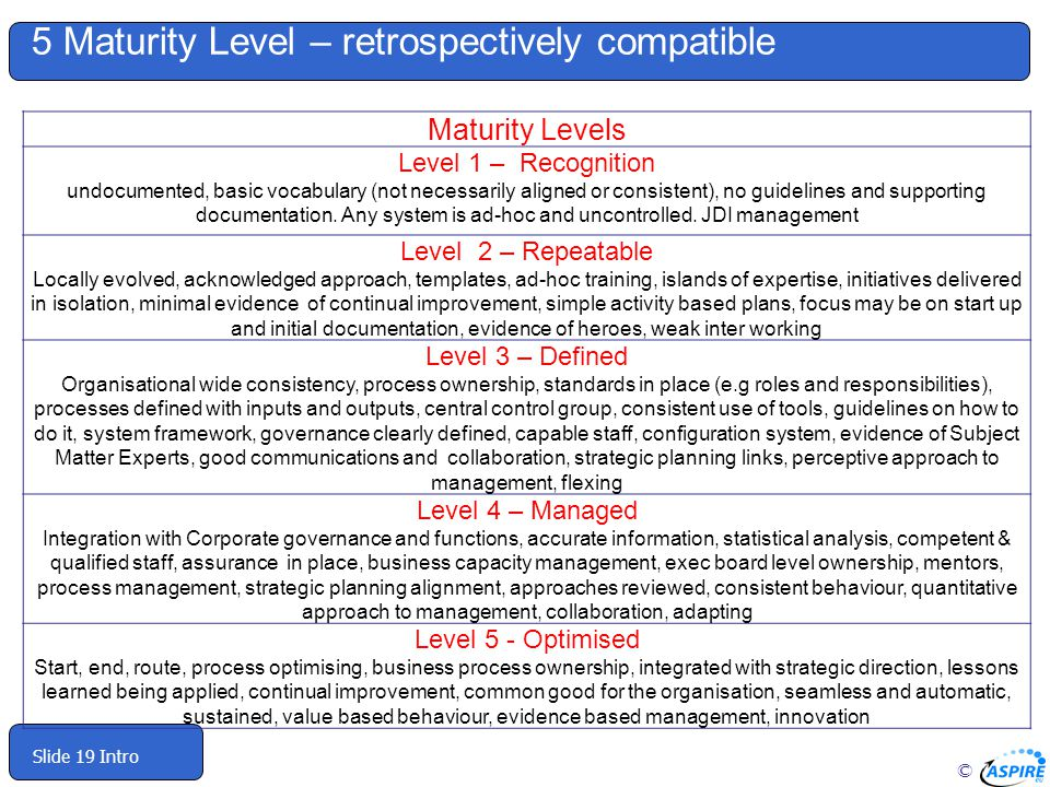 5 Maturity Level – retrospectively compatible