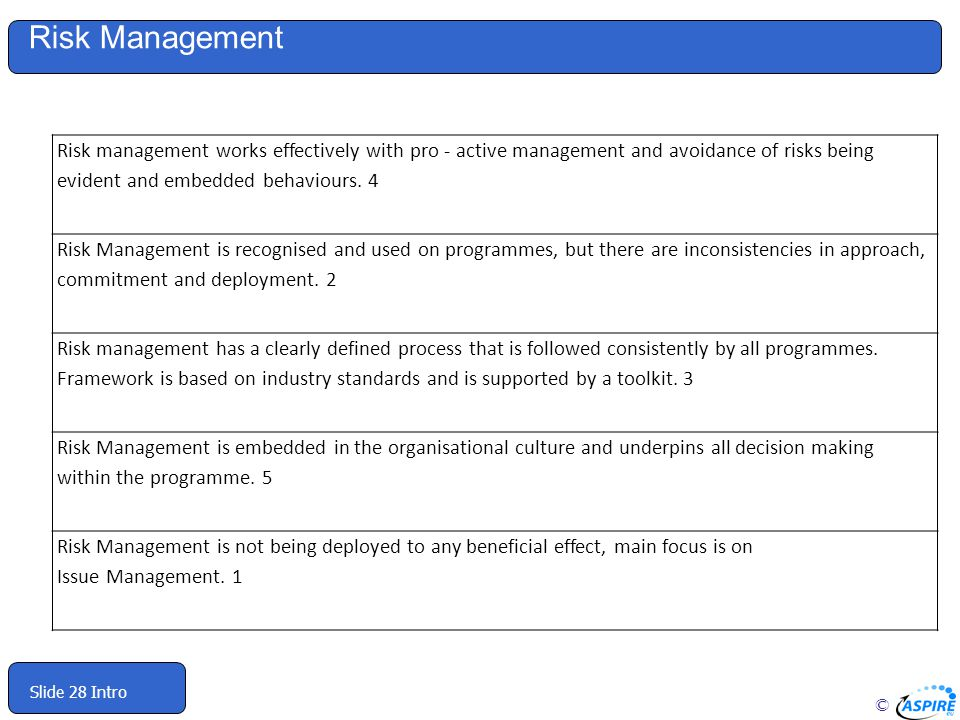 Risk Management Risk management works effectively with pro - active management and avoidance of risks being evident and embedded behaviours. 4.