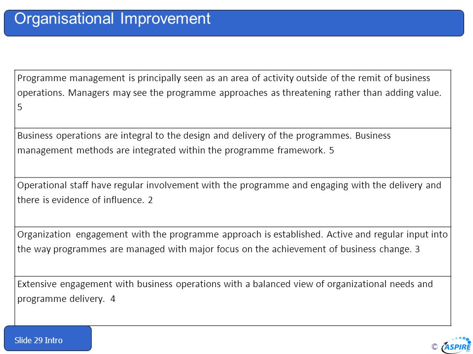 Organisational Improvement