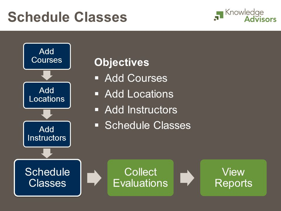 Schedule Classes Objectives Add Courses Add Locations