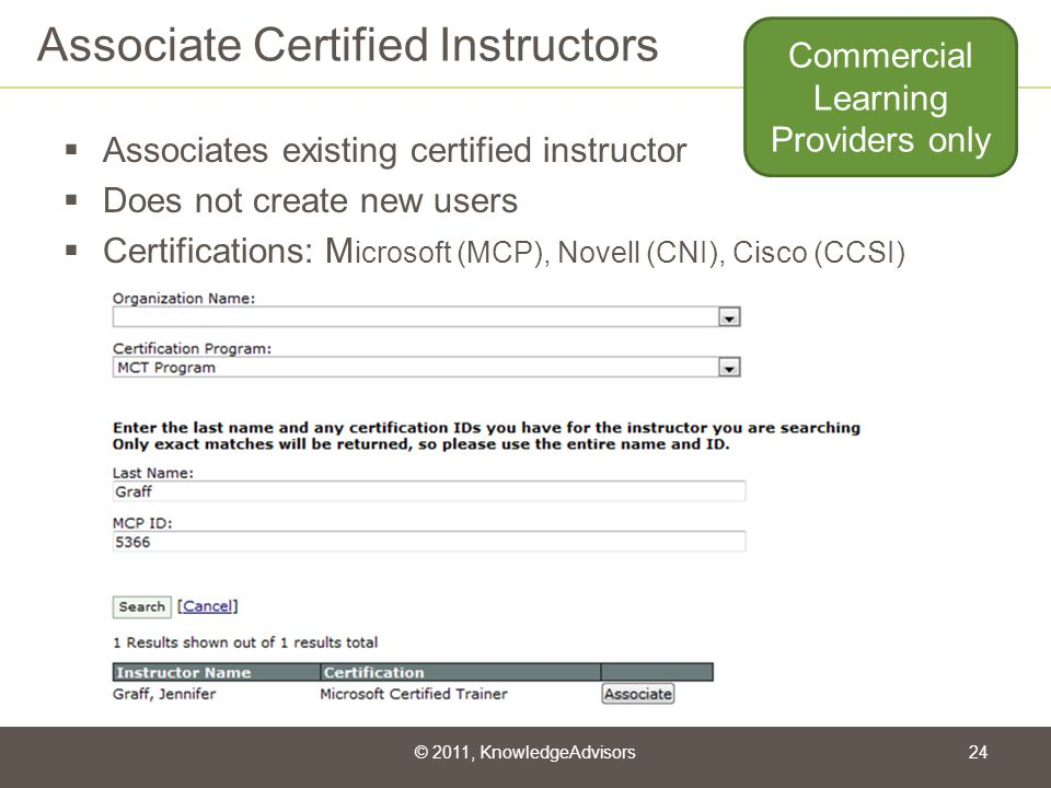 Associate Certified Instructors