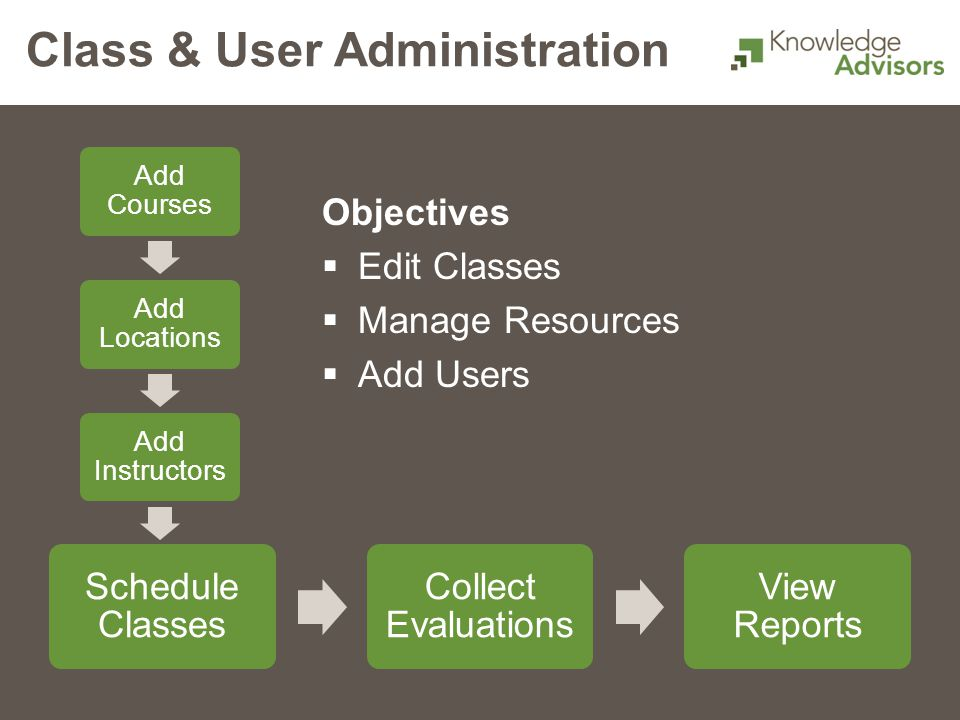 Class & User Administration