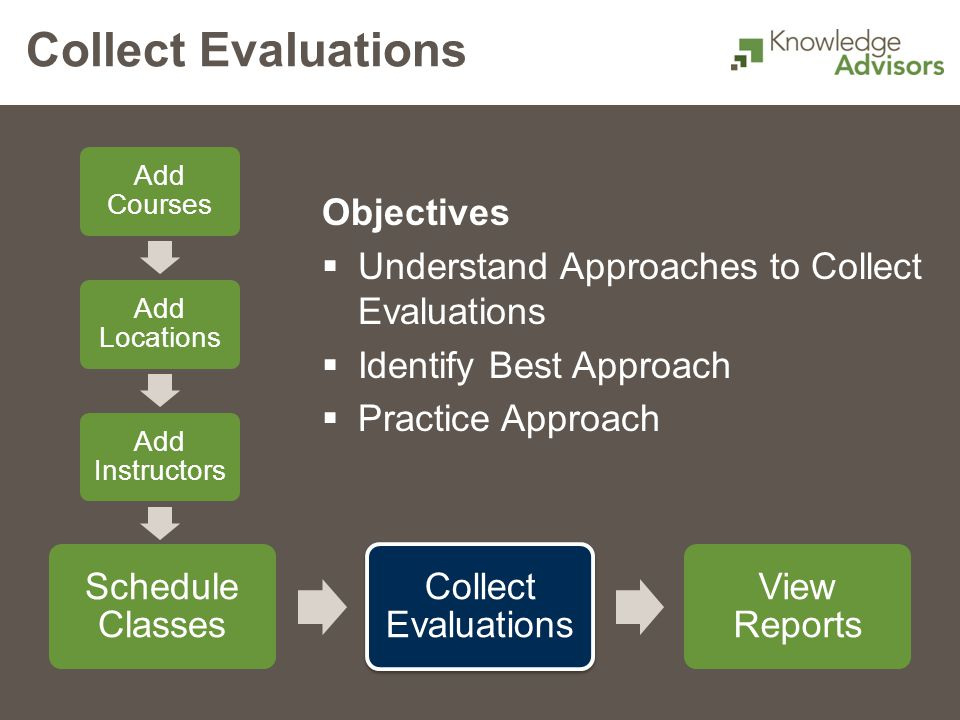 Collect Evaluations Objectives