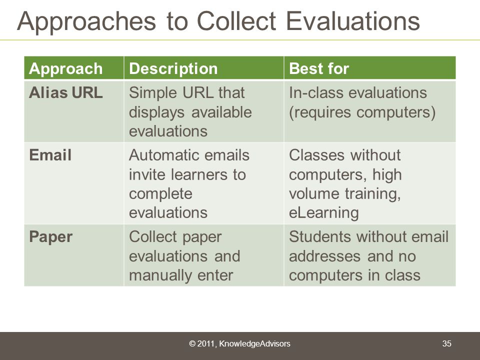 Approaches to Collect Evaluations