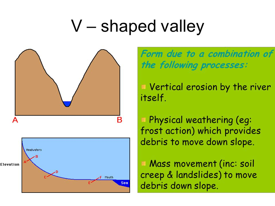 V – shaped valley Form due to a combination of the following processes: Vertical erosion by the river itself.
