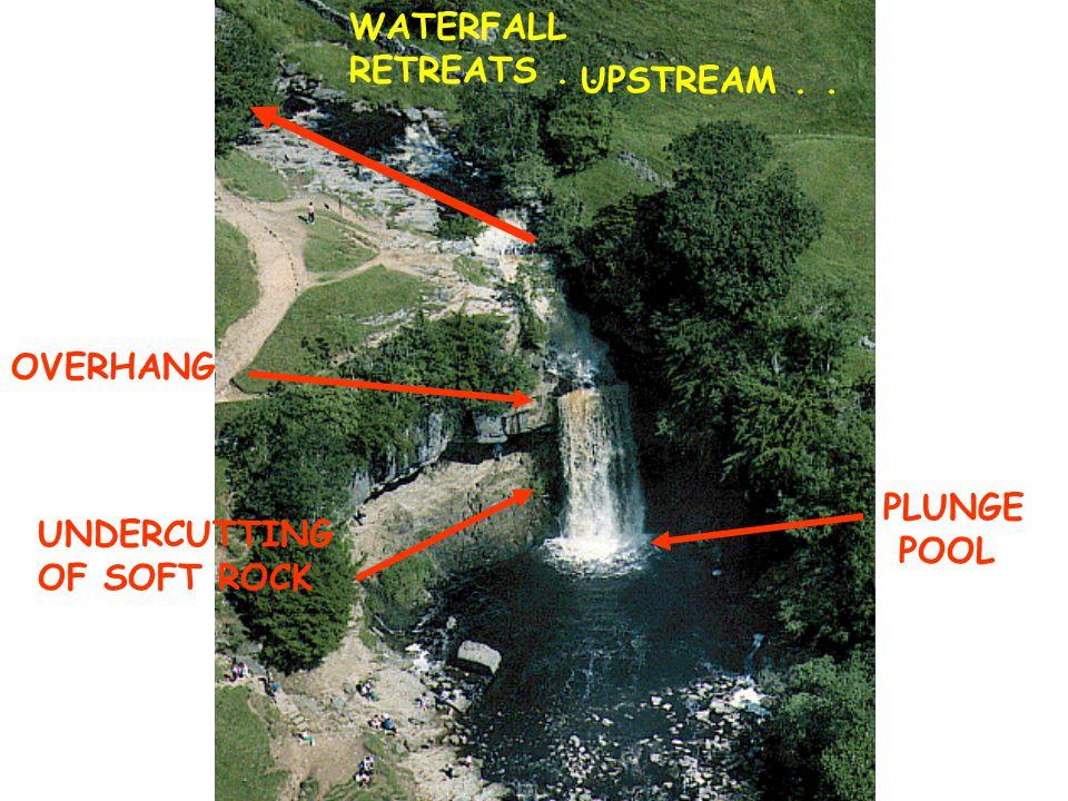 WATERFALL RETREATS . . UPSTREAM . . OVERHANG PLUNGE POOL UNDERCUTTING OF SOFT ROCK