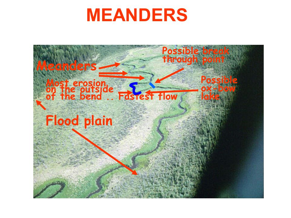 MEANDERS Meanders Flood plain Possible break through point Possible