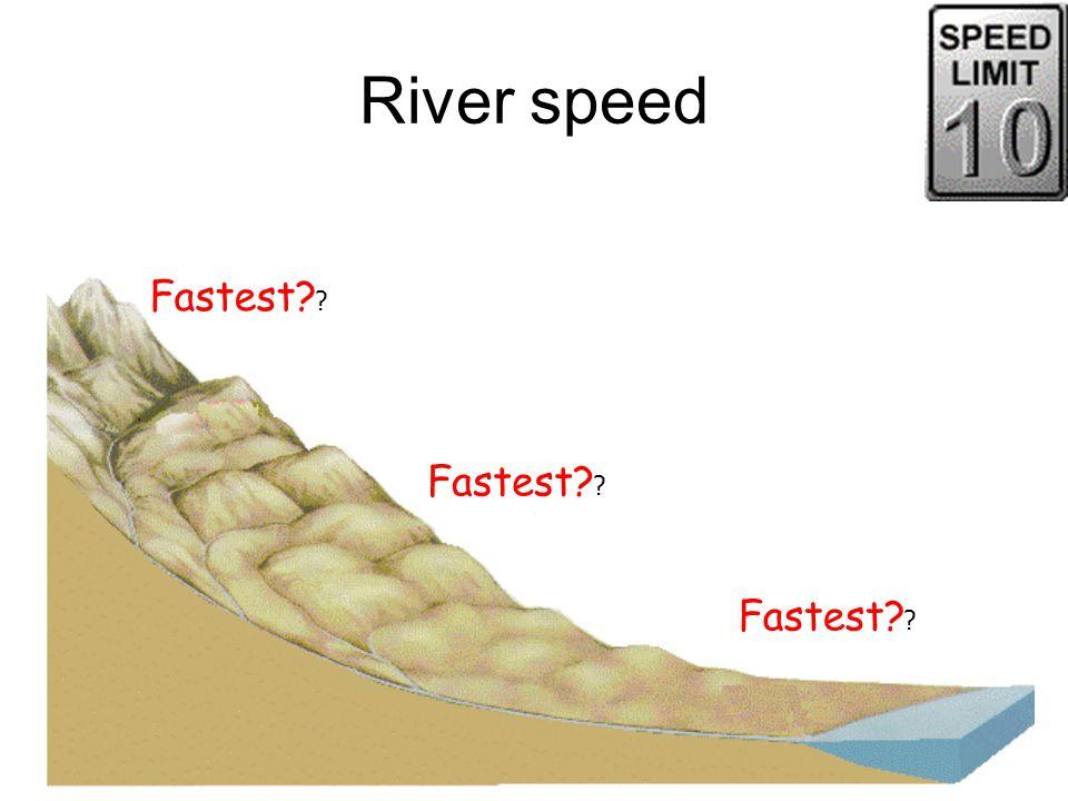 River speed Fastest Fastest Fastest