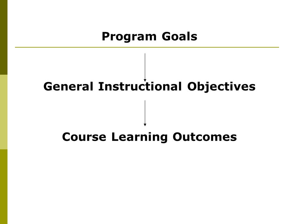 General Instructional Objectives Course Learning Outcomes