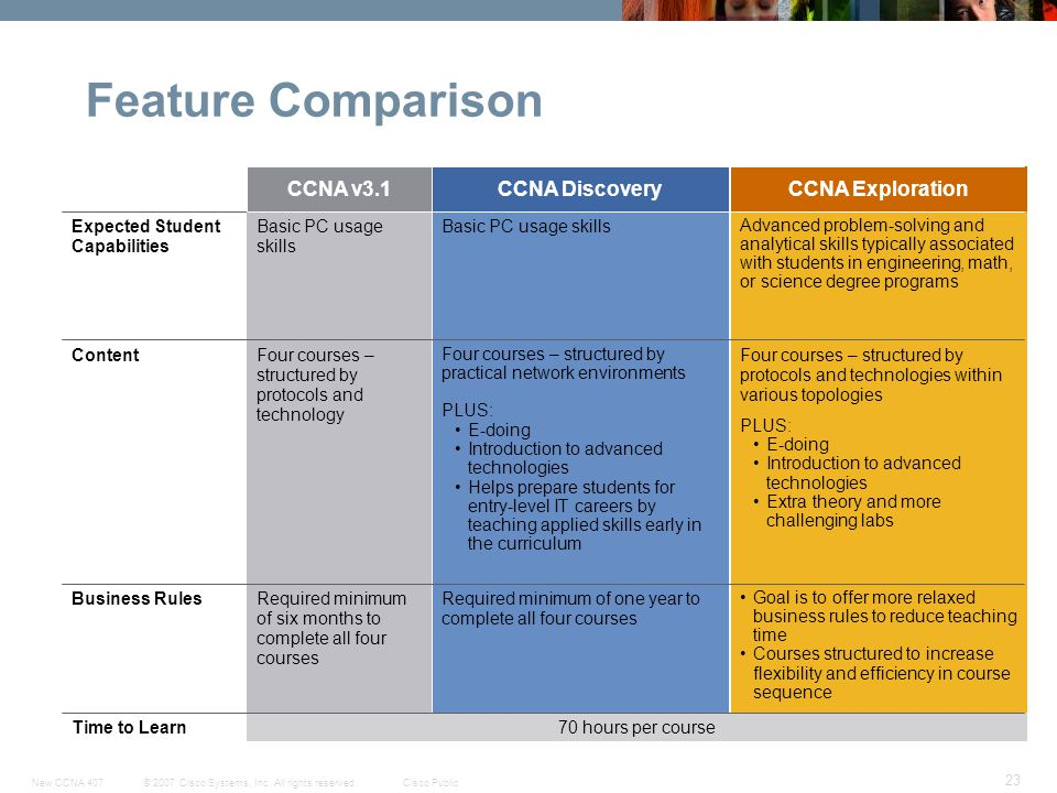 Feature Comparison CCNA v3.1 CCNA Discovery CCNA Exploration