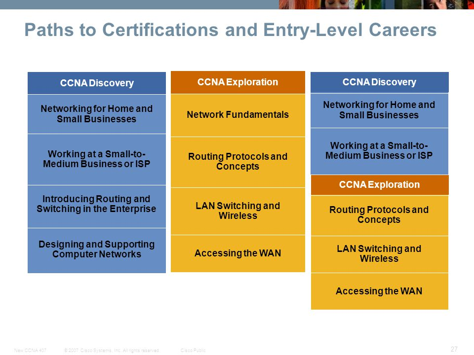 Paths to Certifications and Entry-Level Careers
