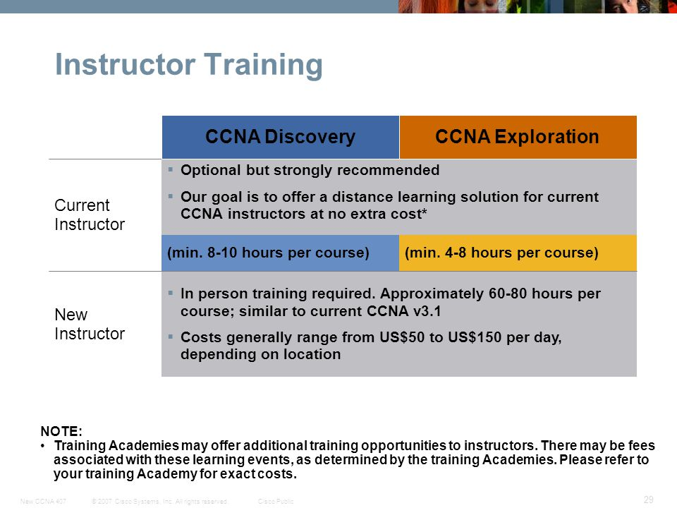 Instructor Training CCNA Discovery CCNA Exploration Current Instructor