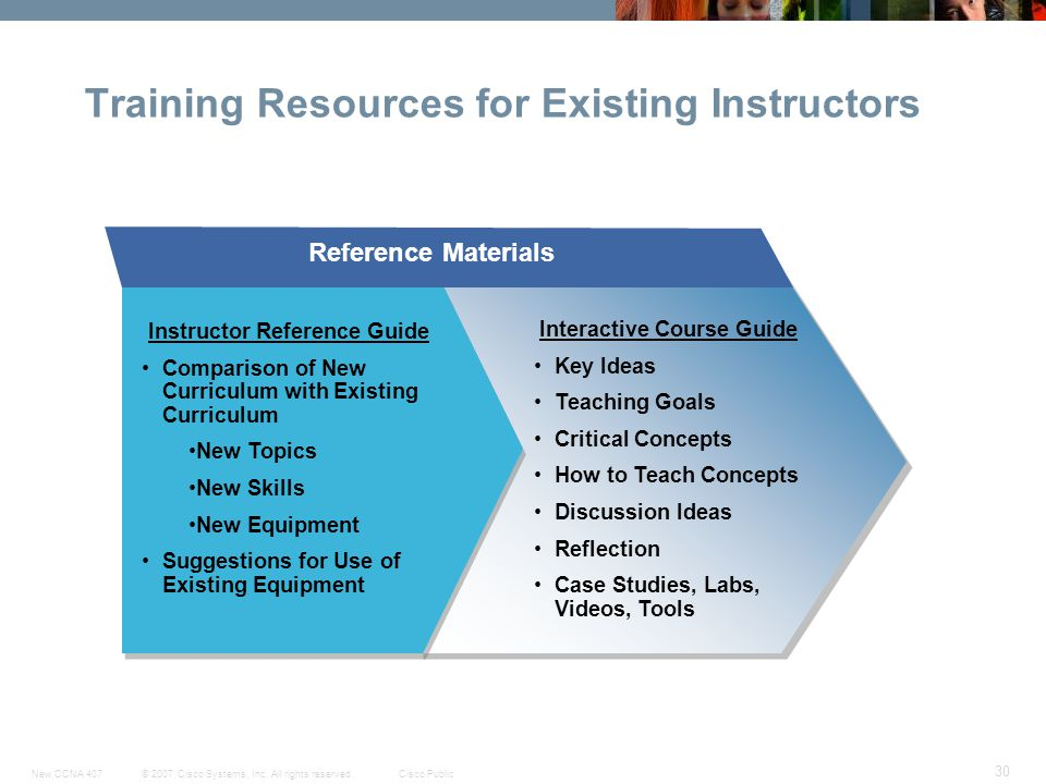 Training Resources for Existing Instructors