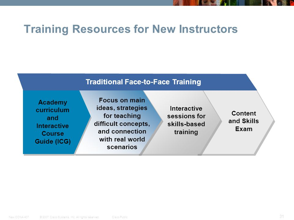 Training Resources for New Instructors