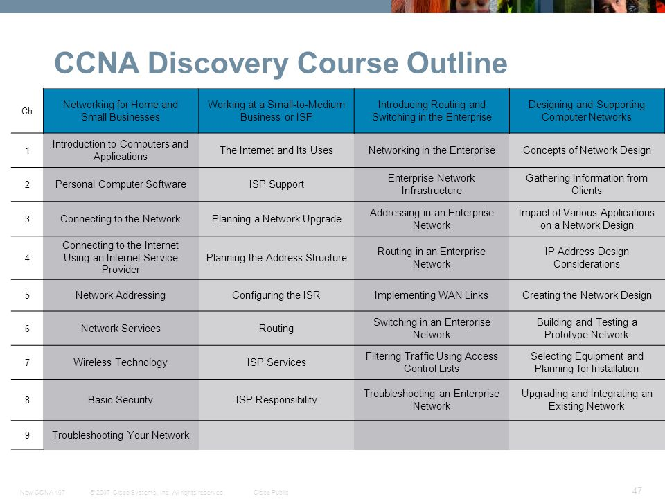 CCNA Discovery Course Outline