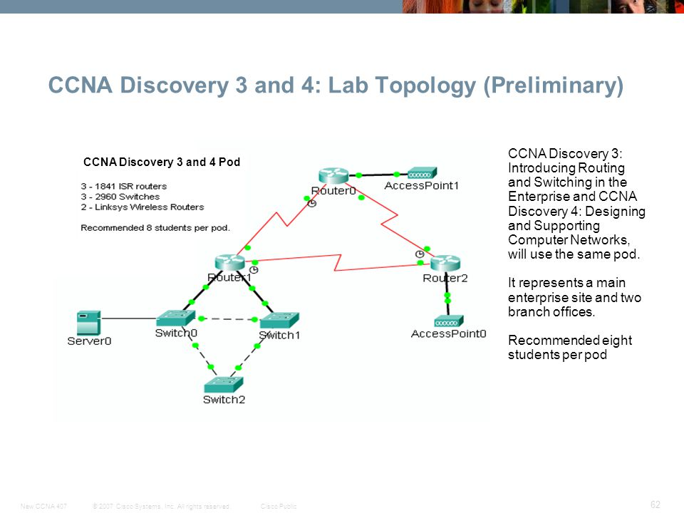 CCNA Discovery 3 and 4: Lab Topology (Preliminary)