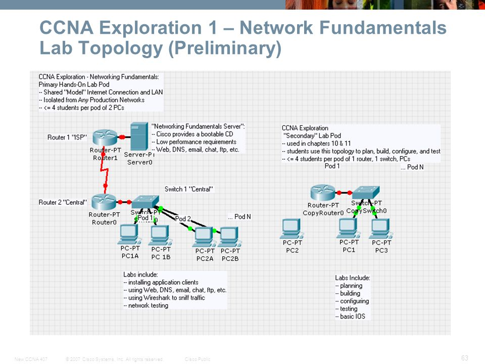 CCNA Exploration 1 – Network Fundamentals Lab Topology (Preliminary)