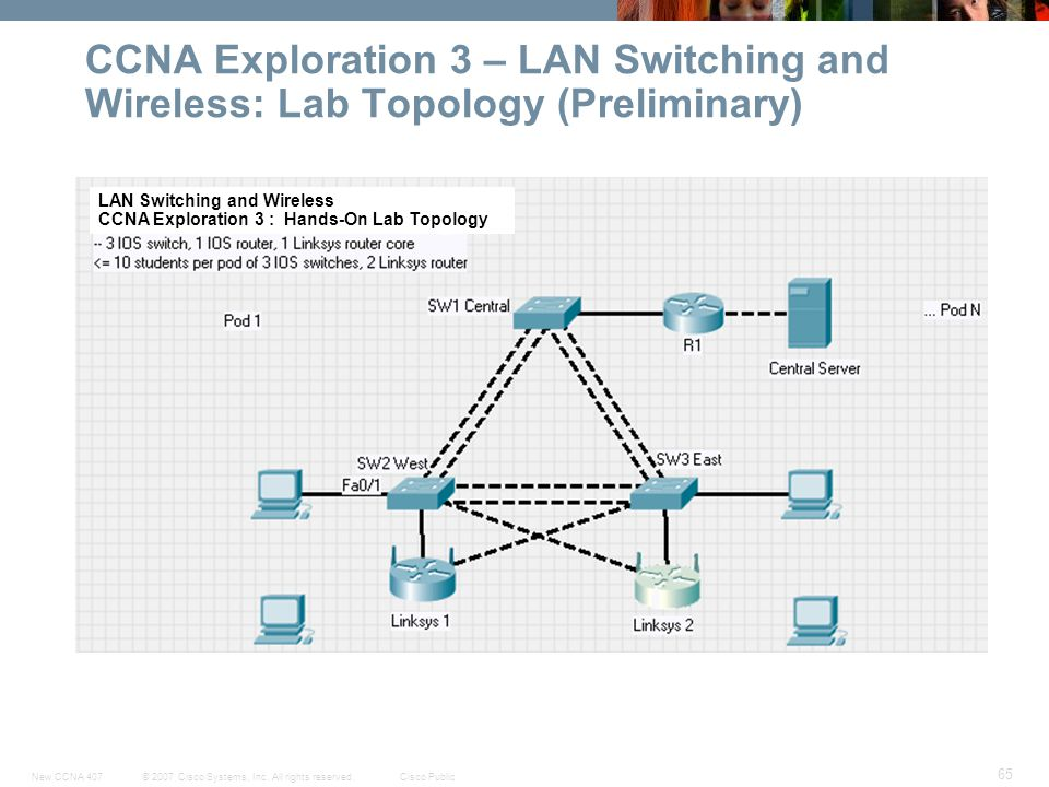 CCNA Exploration 3 – LAN Switching and Wireless: Lab Topology (Preliminary)