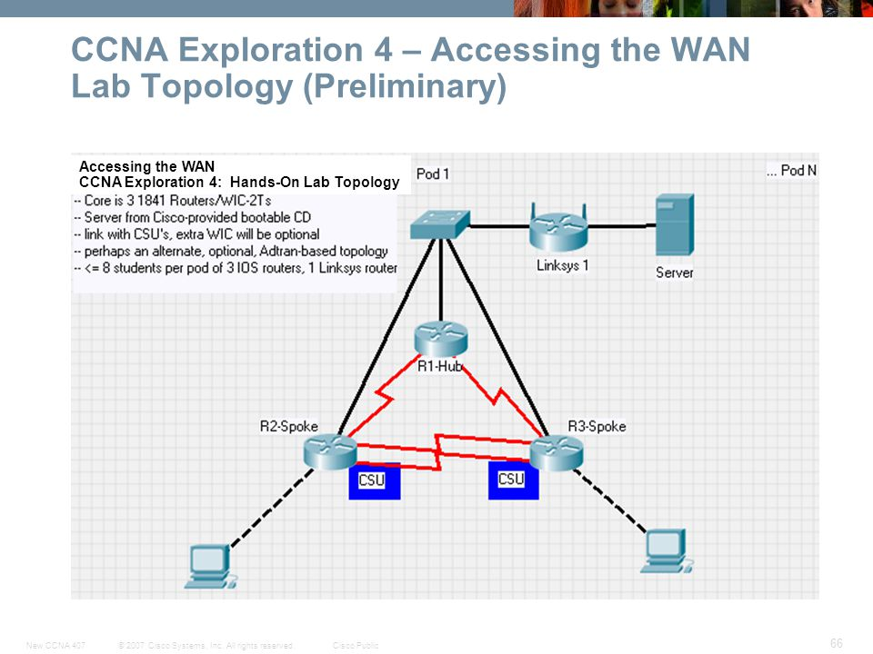 CCNA Exploration 4 – Accessing the WAN Lab Topology (Preliminary)