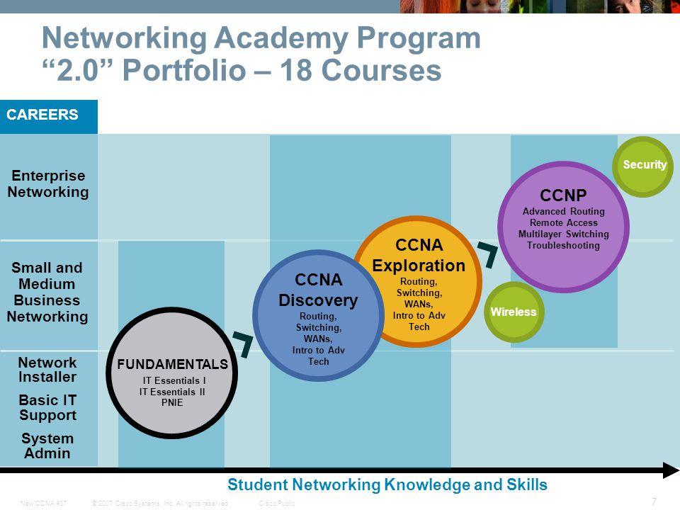 Networking Academy Program 2.0 Portfolio – 18 Courses