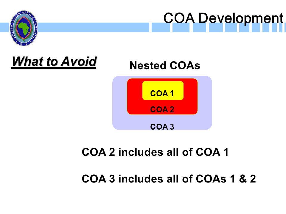 COA Development What to Avoid Nested COAs COA 2 includes all of COA 1