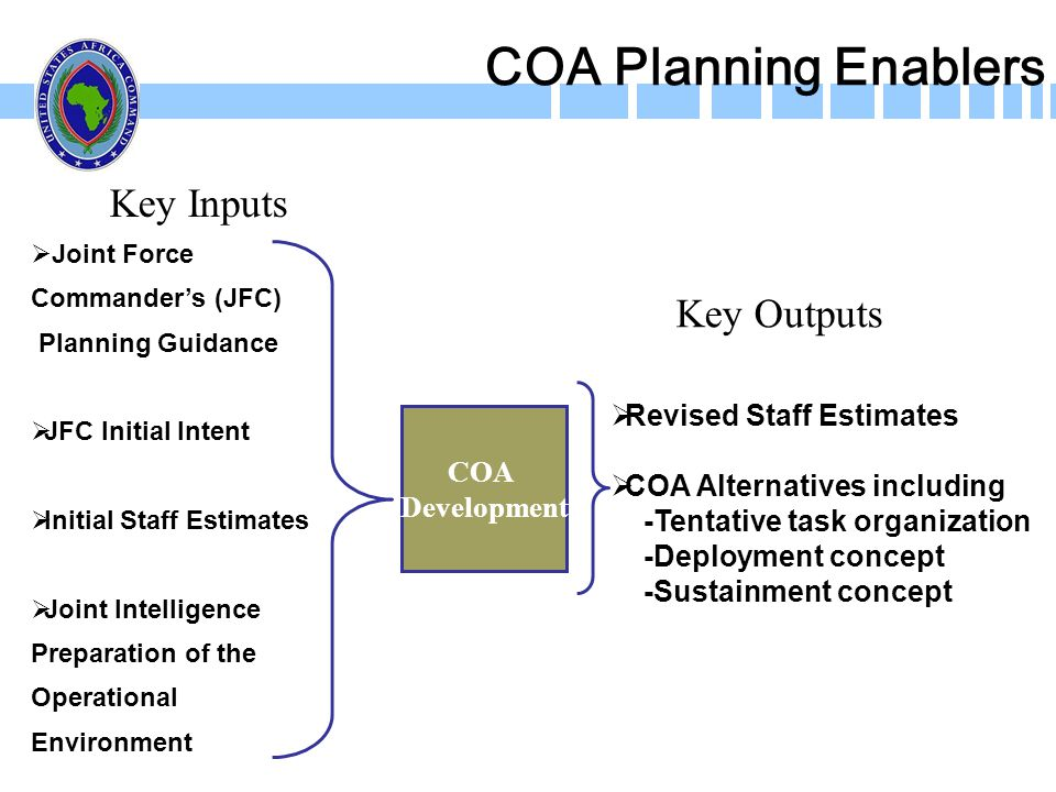 COA Planning Enablers Key Inputs Key Outputs Revised Staff Estimates