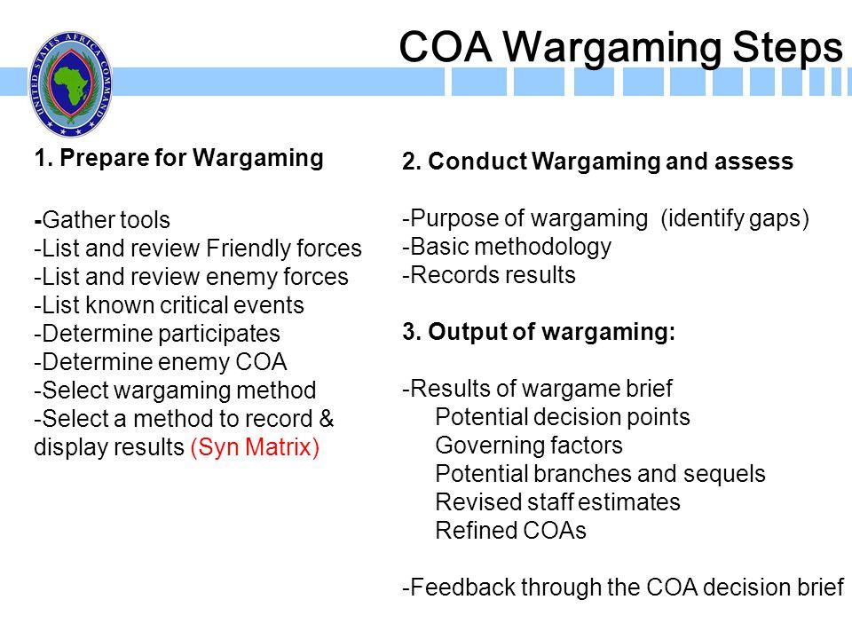 COA Wargaming Steps 2. Conduct Wargaming and assess