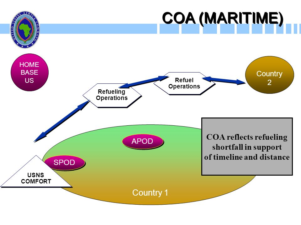 COA reflects refueling of timeline and distance