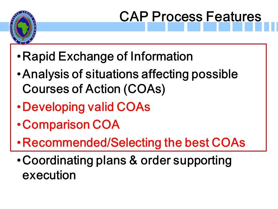CAP Process Features Rapid Exchange of Information