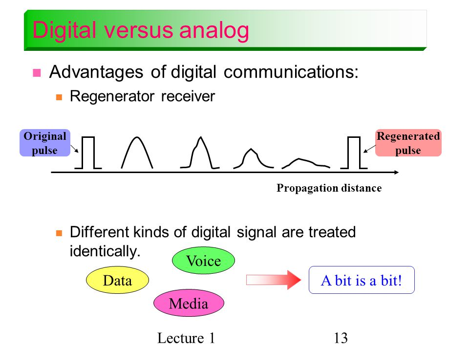 Digital versus analog Advantages of digital communications: