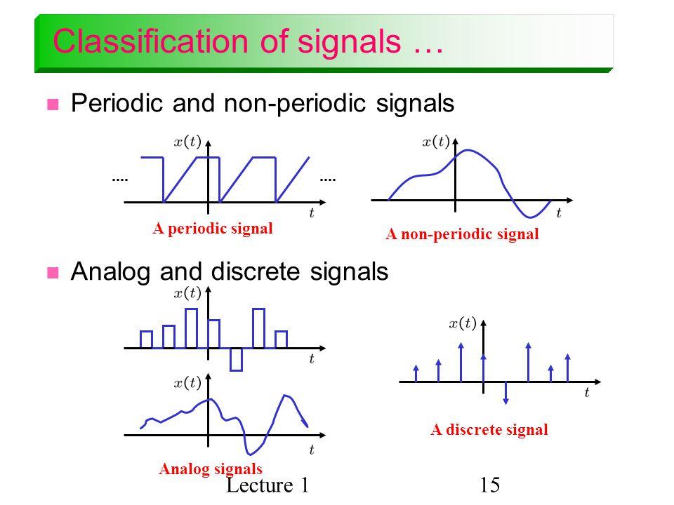 Classification of signals …